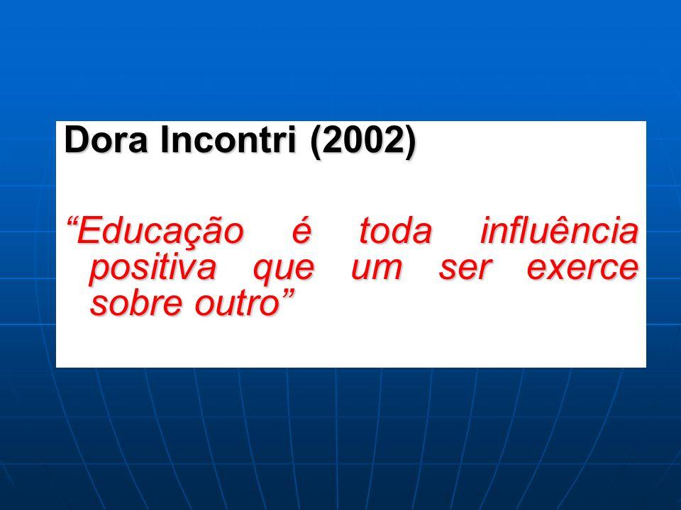 Dora Incontri (2002) Educação é toda influência positiva que um ser exerce sobre outro