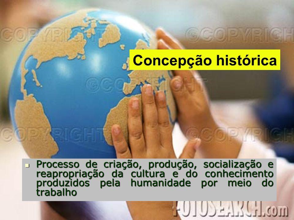 Concepção histórica Processo de criação, produção, socialização e reapropriação da cultura e do conhecimento produzidos pela humanidade por meio do tr