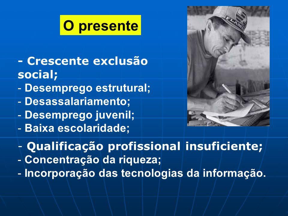 O presente - Crescente exclusão social; - Desemprego estrutural; - Desassalariamento; - Desemprego juvenil; - Baixa escolaridade; - Qualificação profi