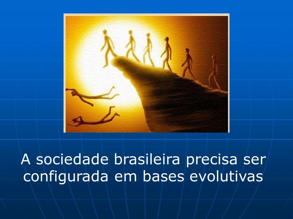 -Bases éticas; - Bases políticas; - Bases culturais; - Bases sociais equitativas.