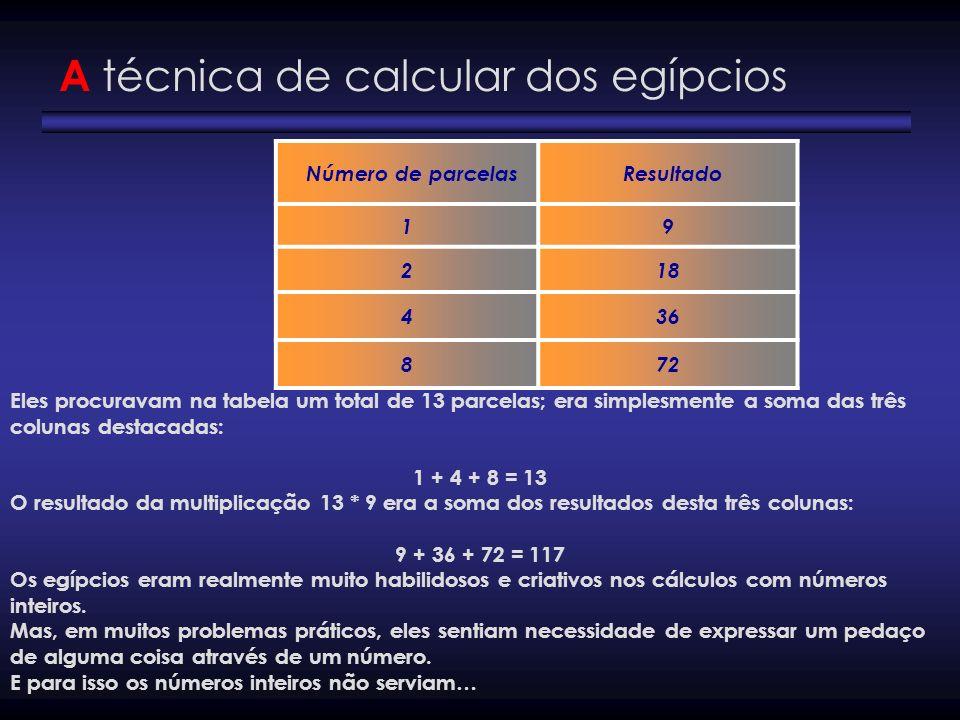 Número de parcelas Resultado 19 218 436 872 A técnica de calcular dos egípcios Eles procuravam na tabela um total de 13 parcelas; era simplesmente a s