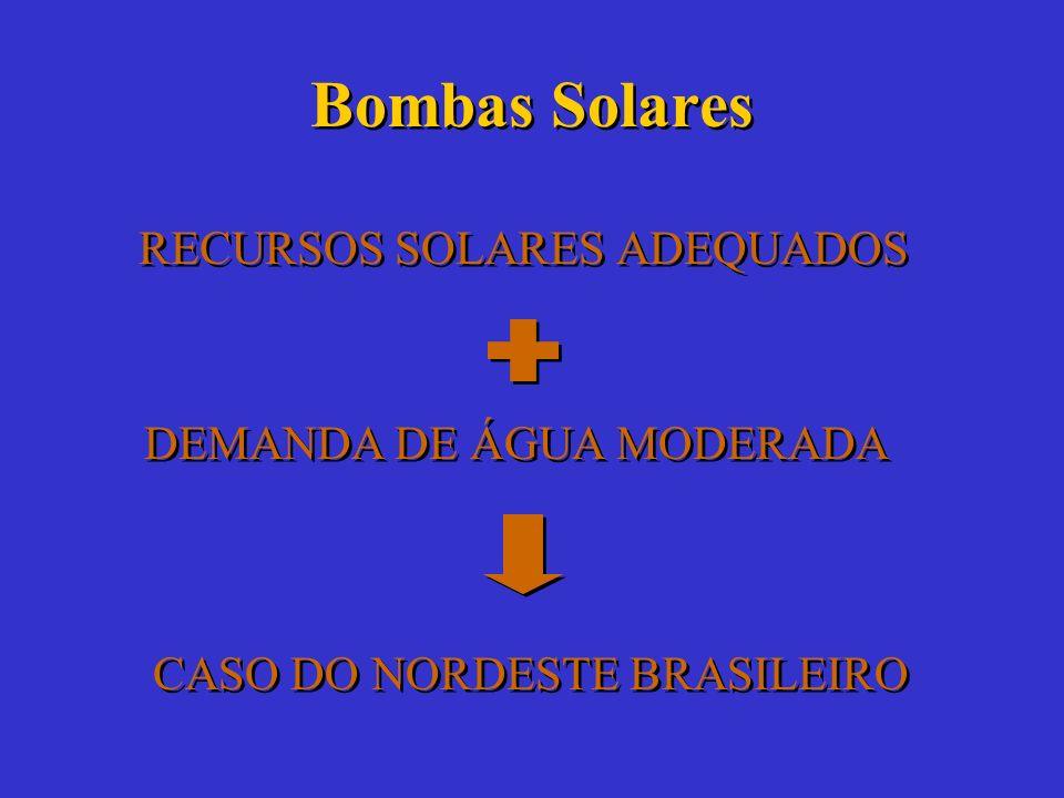 Regiões de aplicabilidade de diversas opções de bombeamento Fluxo Diário (m 3 /dia) Profundidade de Bombeamento (m)