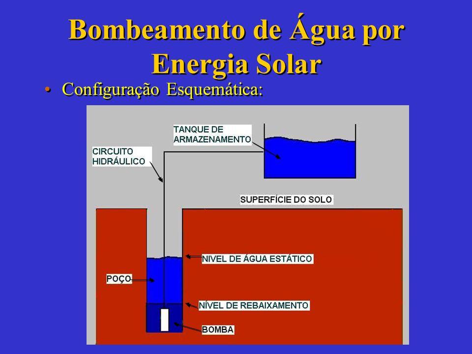 Diagrama de blocos: Bombeamento de Água por Energia Solar Arranjo Fotovoltáico Arranjo Fotovoltáico Inversor Motor Bomba Sol Poço Motor Bomba
