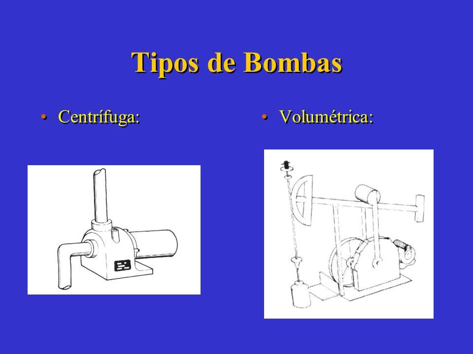 Configuração Esquemática: Bombeamento de Água por Energia Solar