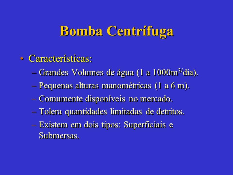 Bomba Centrífuga Revestimento Impulsores Nível de Água durante o bombeamento 25 pés ou menos
