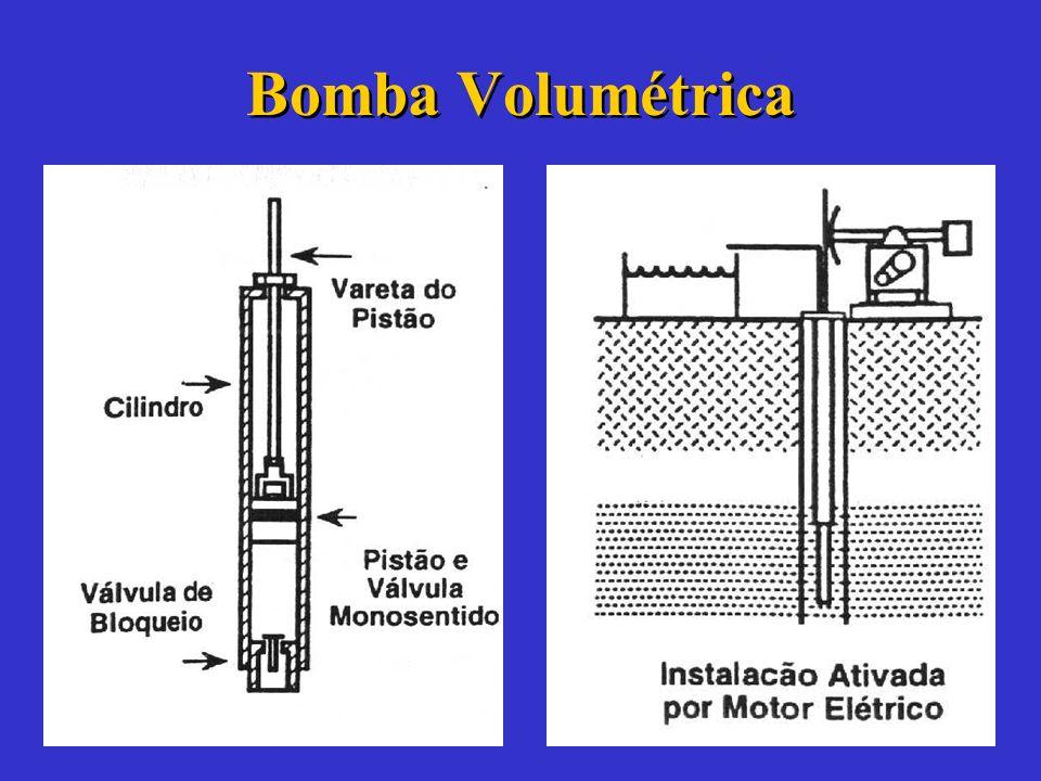 Bomba Centrífuga Submersa: