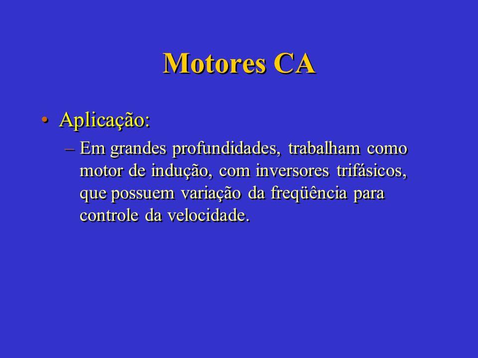 Motores CA Características: –Necessitam de inversor. –Baixo custo. –Recomendados para potências maiores que 15 HP. Características: –Necessitam de inv
