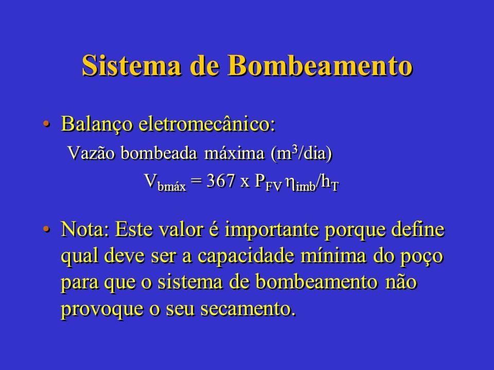Sistema de Bombeamento Balanço eletromecânico: –Potência do arranjo FV (kW) P FV = E H / imb H diário onde: imb = eficiência do sistema inversor-motor