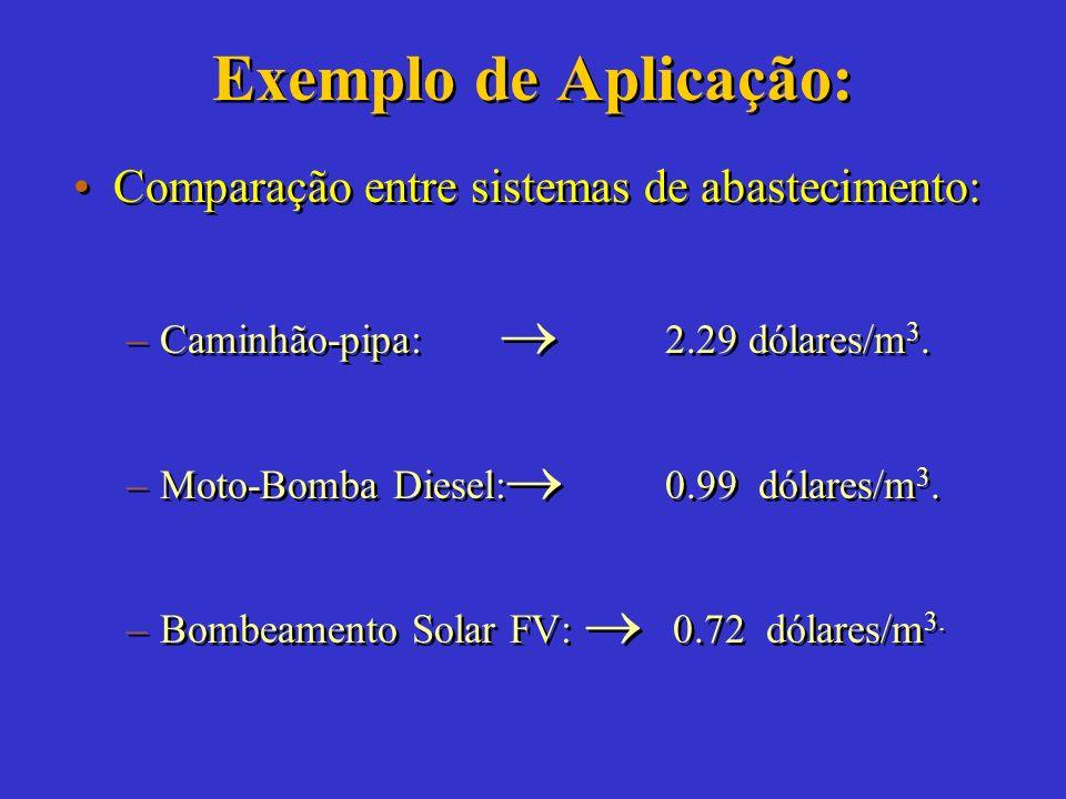 Exemplo de Aplicação: Bombeamento solar de água instalado no sertão do Ceará - capacidade: 11.9 m 3 /dia (5.4kWh/m 2 ).