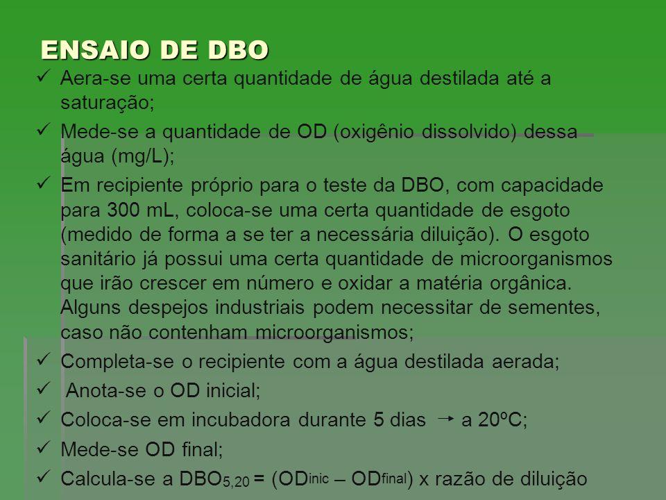 ENSAIO DE DBO Aera-se uma certa quantidade de água destilada até a saturação; Mede-se a quantidade de OD (oxigênio dissolvido) dessa água (mg/L); Em recipiente próprio para o teste da DBO, com capacidade para 300 mL, coloca-se uma certa quantidade de esgoto (medido de forma a se ter a necessária diluição).