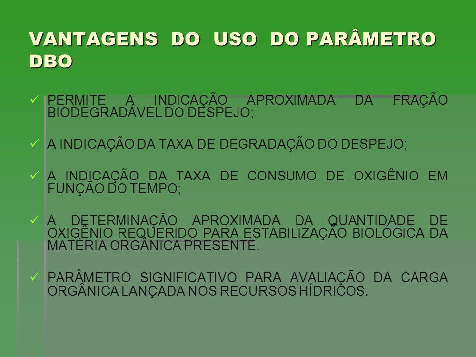 VANTAGENS DO USO DO PARÂMETRO DBO PERMITE A INDICAÇÃO APROXIMADA DA FRAÇÃO BIODEGRADÁVEL DO DESPEJO; A INDICAÇÃO DA TAXA DE DEGRADAÇÃO DO DESPEJO; A INDICAÇÃO DA TAXA DE CONSUMO DE OXIGÊNIO EM FUNÇÃO DO TEMPO; A DETERMINAÇÃO APROXIMADA DA QUANTIDADE DE OXIGÊNIO REQUERIDO PARA ESTABILIZAÇÃO BIOLÓGICA DA MATÉRIA ORGÂNICA PRESENTE.
