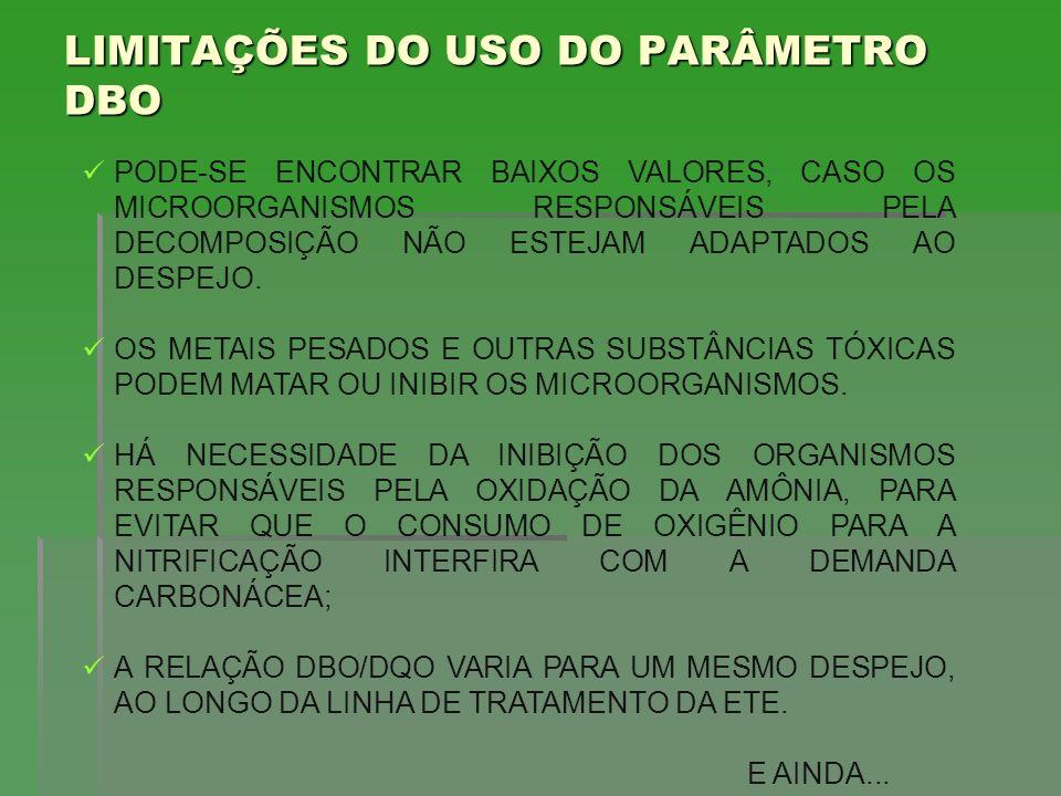 LIMITAÇÕES DO USO DO PARÂMETRO DBO PODE-SE ENCONTRAR BAIXOS VALORES, CASO OS MICROORGANISMOS RESPONSÁVEIS PELA DECOMPOSIÇÃO NÃO ESTEJAM ADAPTADOS AO DESPEJO.