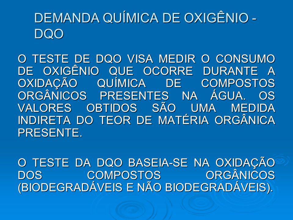 DEMANDA QUÍMICA DE OXIGÊNIO - DQO O TESTE DE DQO VISA MEDIR O CONSUMO DE OXIGÊNIO QUE OCORRE DURANTE A OXIDAÇÃO QUÍMICA DE COMPOSTOS ORGÂNICOS PRESENTES NA ÁGUA.