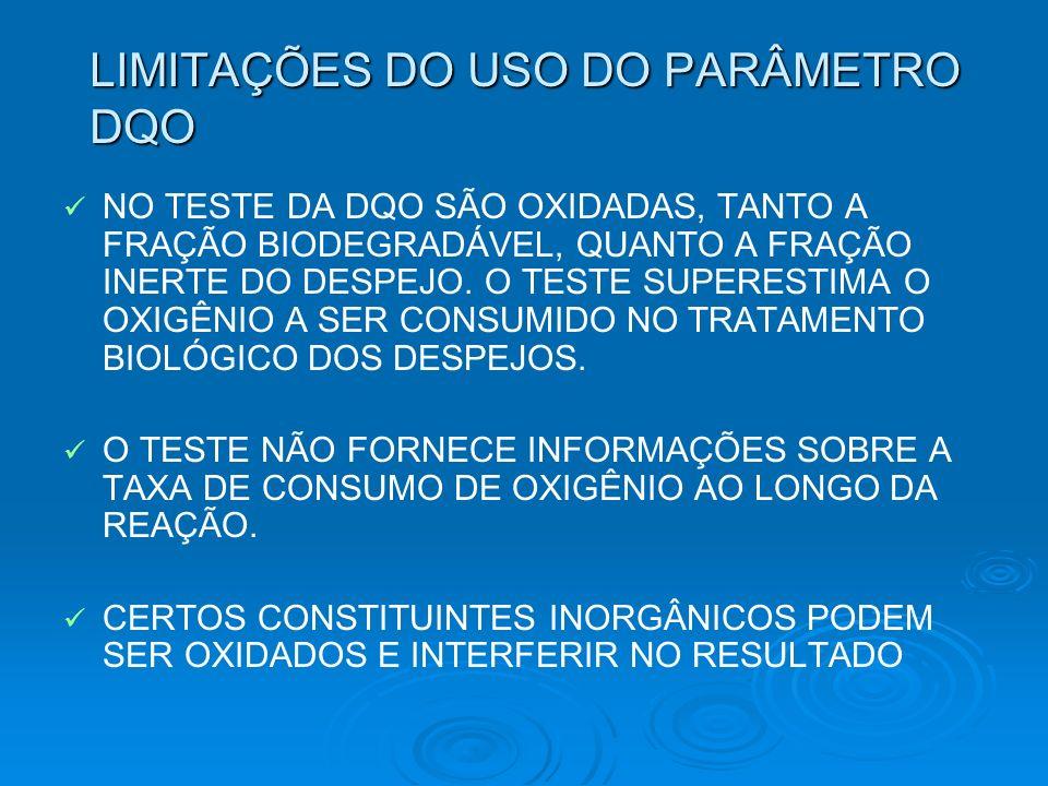 LIMITAÇÕES DO USO DO PARÂMETRO DQO NO TESTE DA DQO SÃO OXIDADAS, TANTO A FRAÇÃO BIODEGRADÁVEL, QUANTO A FRAÇÃO INERTE DO DESPEJO.
