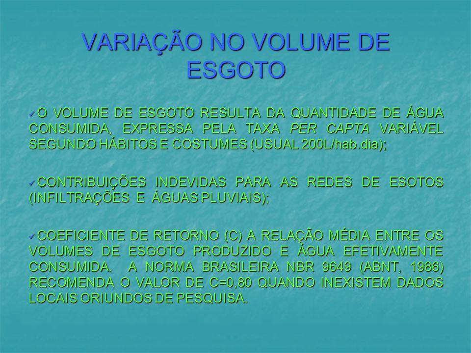 VARIAÇÃO NO VOLUME DE ESGOTO O VOLUME DE ESGOTO RESULTA DA QUANTIDADE DE ÁGUA CONSUMIDA, EXPRESSA PELA TAXA PER CAPTA VARIÁVEL SEGUNDO HÁBITOS E COSTUMES (USUAL 200L/hab.dia); O VOLUME DE ESGOTO RESULTA DA QUANTIDADE DE ÁGUA CONSUMIDA, EXPRESSA PELA TAXA PER CAPTA VARIÁVEL SEGUNDO HÁBITOS E COSTUMES (USUAL 200L/hab.dia); CONTRIBUIÇÕES INDEVIDAS PARA AS REDES DE ESOTOS (INFILTRAÇÕES E ÁGUAS PLUVIAIS); CONTRIBUIÇÕES INDEVIDAS PARA AS REDES DE ESOTOS (INFILTRAÇÕES E ÁGUAS PLUVIAIS); COEFICIENTE DE RETORNO (C) A RELAÇÃO MÉDIA ENTRE OS VOLUMES DE ESGOTO PRODUZIDO E ÁGUA EFETIVAMENTE CONSUMIDA.