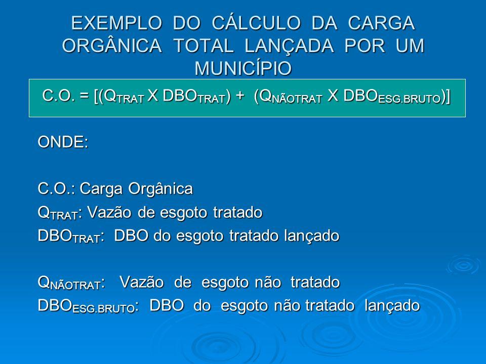 EXEMPLO DO CÁLCULO DA CARGA ORGÂNICA TOTAL LANÇADA POR UM MUNICÍPIO C.O. = [(Q TRAT X DBO TRAT ) + (Q NÃOTRAT X DBO ESG.BRUTO )] C.O. = [(Q TRAT X DBO