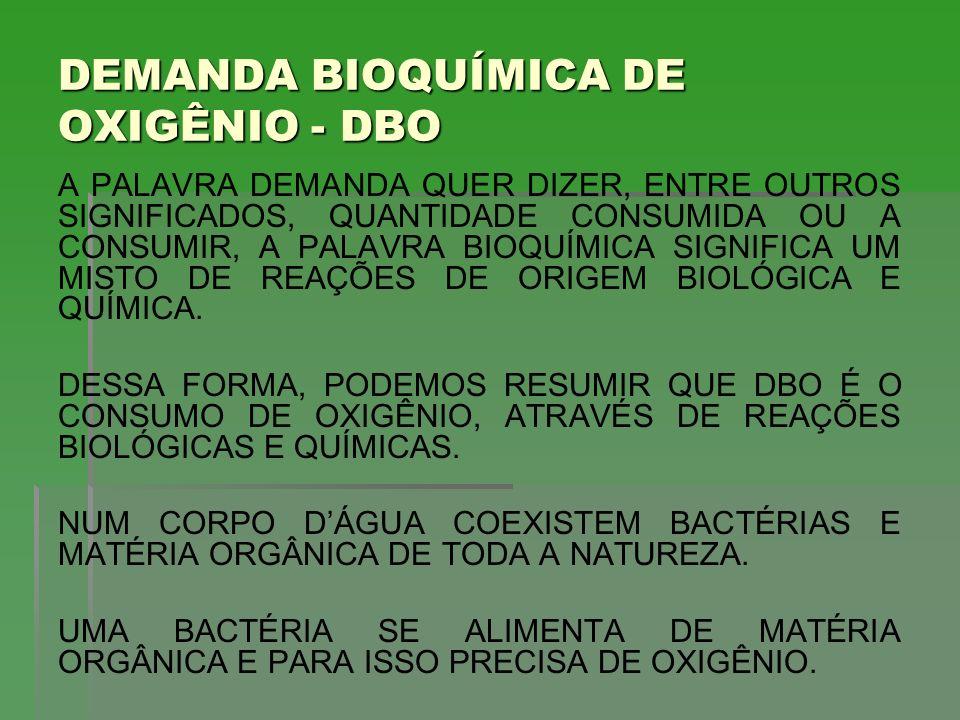 DEMANDA BIOQUÍMICA DE OXIGÊNIO - DBO A PALAVRA DEMANDA QUER DIZER, ENTRE OUTROS SIGNIFICADOS, QUANTIDADE CONSUMIDA OU A CONSUMIR, A PALAVRA BIOQUÍMICA SIGNIFICA UM MISTO DE REAÇÕES DE ORIGEM BIOLÓGICA E QUÍMICA.