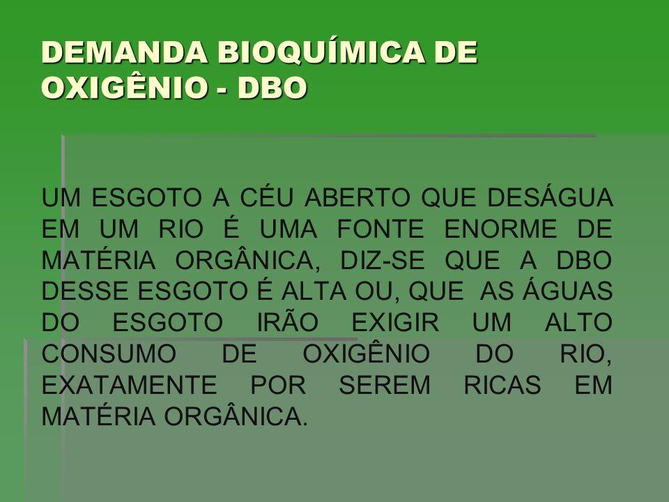 DEMANDA BIOQUÍMICA DE OXIGÊNIO - DBO EXEMPLO DE DBO: O EFLUENTE DE UMA REFINARIA DE AÇÚCAR CHEGA A TER DBO DE 6.000 mg/L, O QUE SIGNIFICA QUE A CADA LITRO DESPEJADO NUM RIO FARÁ COM QUE 6.000 mg OU SEJA, 6 g DO OXIGÊNIO DISSOLVIDO NA ÁGUA DO RIO DESAPAREÇAM.