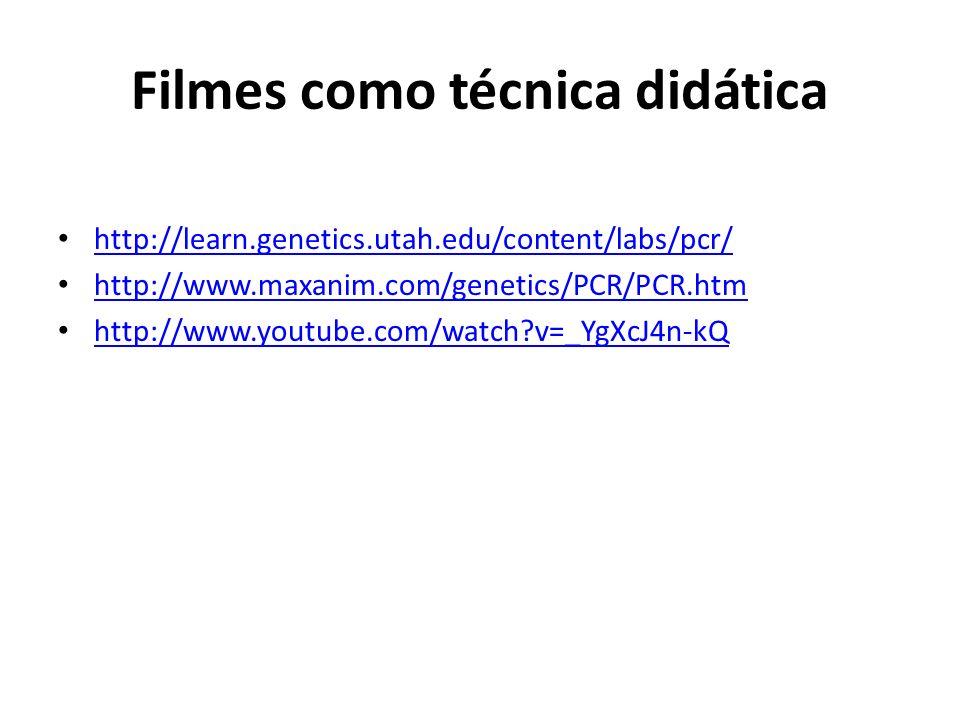 Filmes como técnica didática http://learn.genetics.utah.edu/content/labs/pcr/ http://www.maxanim.com/genetics/PCR/PCR.htm http://www.youtube.com/watch?v=_YgXcJ4n-kQ