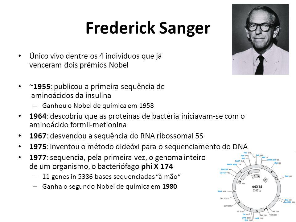 Frederick Sanger Único vivo dentre os 4 indivíduos que já venceram dois prêmios Nobel ~1955: publicou a primeira sequência de aminoácidos da insulina – Ganhou o Nobel de química em 1958 1964: descobriu que as proteínas de bactéria iniciavam-se com o aminoácido formil-metionina 1967: desvendou a sequência do RNA ribossomal 5S 1975: inventou o método dideóxi para o sequenciamento do DNA 1977: sequencia, pela primeira vez, o genoma inteiro de um organismo, o bacteriófago phi X 174 – 11 genes in 5386 bases sequenciadas à mão – Ganha o segundo Nobel de química em 1980