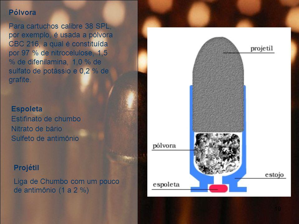 19 Pólvora Para cartuchos calibre 38 SPL, por exemplo, é usada a pólvora CBC 216, a qual é constituída por 97 % de nitrocelulose, 1,5 % de difenilamin