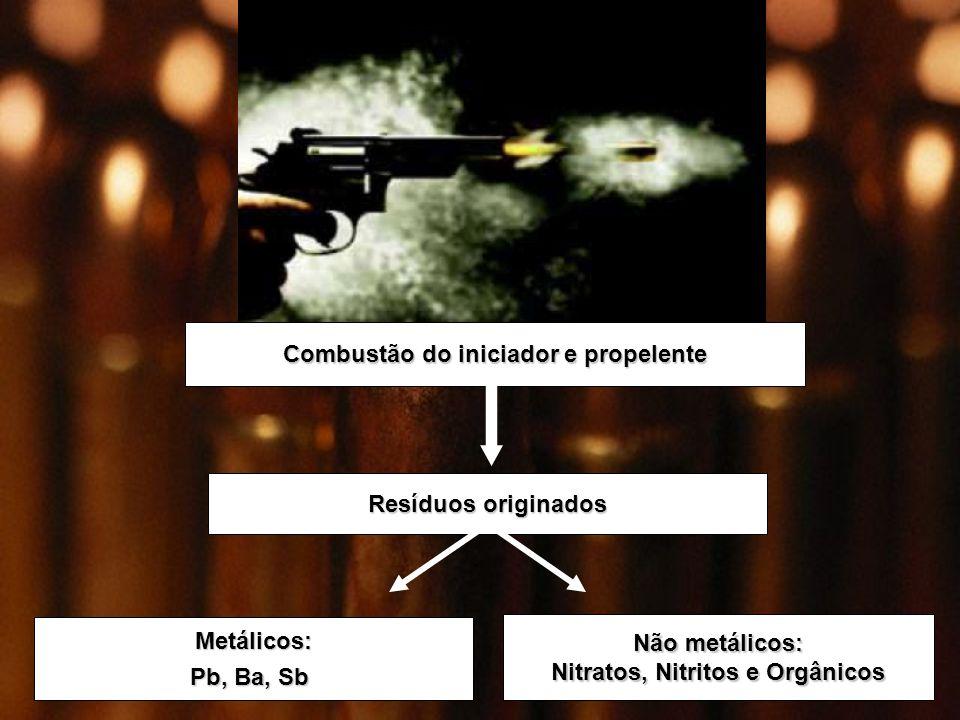 22 Combustão do iniciador e propelente Resíduos originados Metálicos: Pb, Ba, Sb Não metálicos: Nitratos, Nitritos e Orgânicos