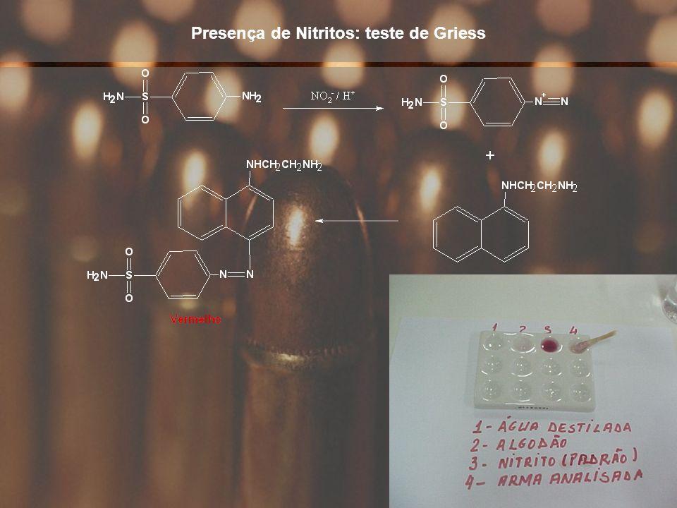 23 Presença de Nitritos: teste de Griess