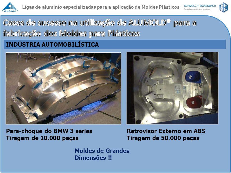 INDÚSTRIA AUTOMOBILÍSTICA Para-choque do BMW 3 series Tiragem de 10.000 peças Retrovisor Externo em ABS Tiragem de 50.000 peças Moldes de Grandes Dime