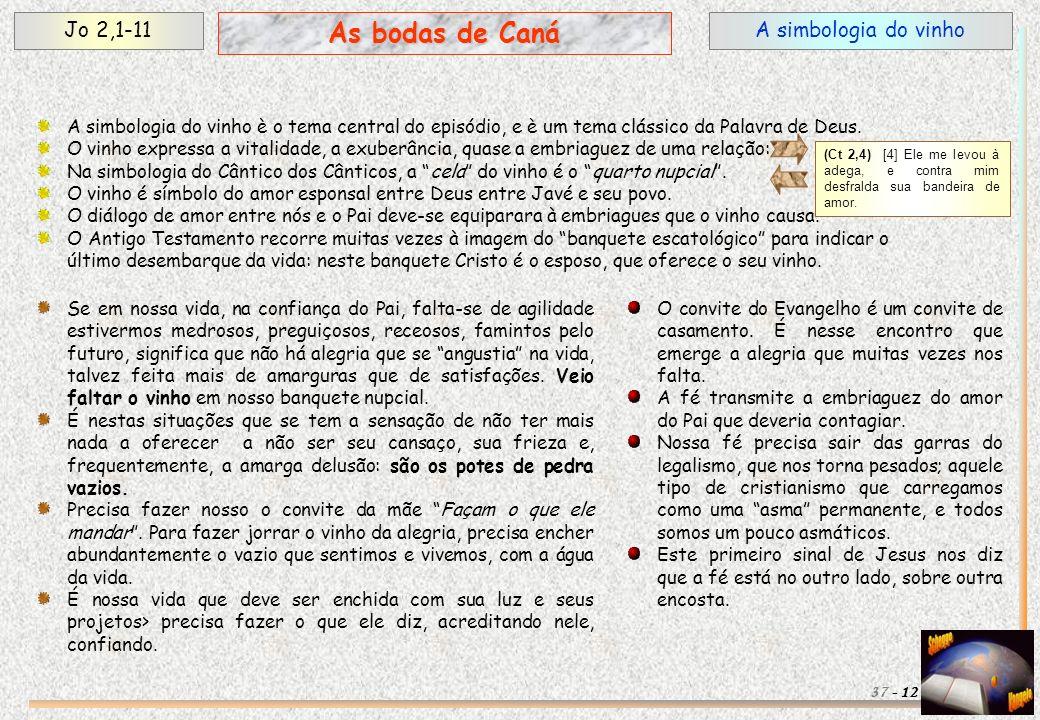 A simbologia do vinhoJo 2,1-11 12 As bodas de Caná 37 - A simbologia do vinho è o tema central do episódio, e è um tema clássico da Palavra de Deus. O