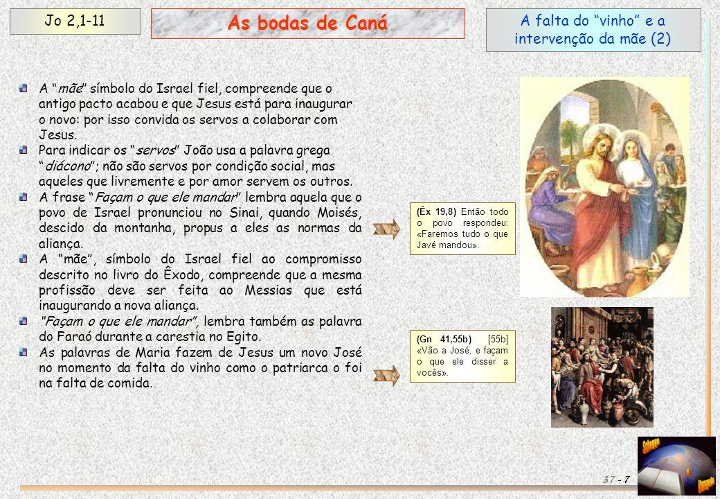 A falta do vinho e a intervenção da mãe (2) Jo 2,1-11 7 As bodas de Caná 37 - A mãe símbolo do Israel fiel, compreende que o antigo pacto acabou e que