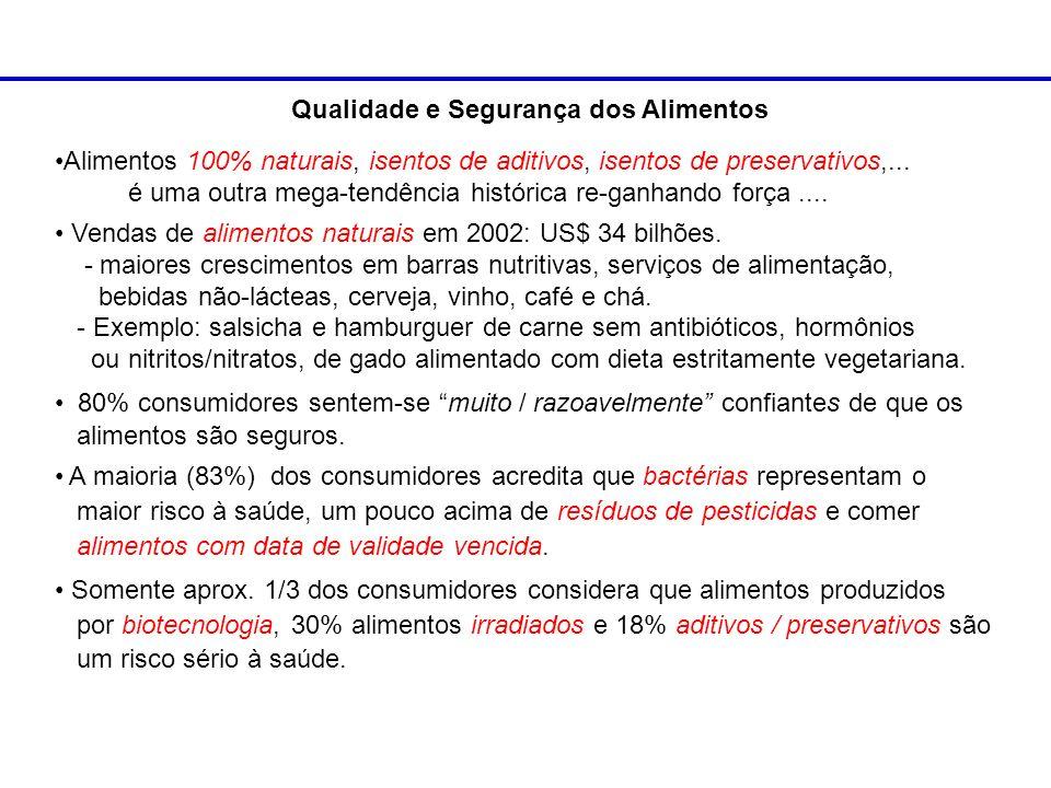 Qualidade e Segurança dos Alimentos Alimentos 100% naturais, isentos de aditivos, isentos de preservativos,... é uma outra mega-tendência histórica re