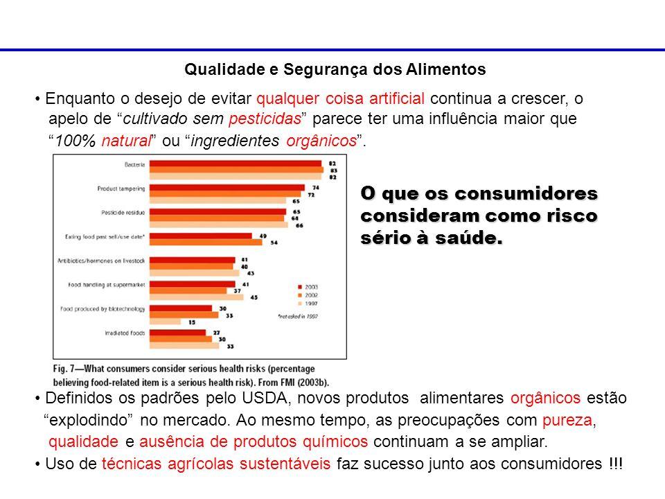 Qualidade e Segurança dos Alimentos Enquanto o desejo de evitar qualquer coisa artificial continua a crescer, o apelo de cultivado sem pesticidas pare