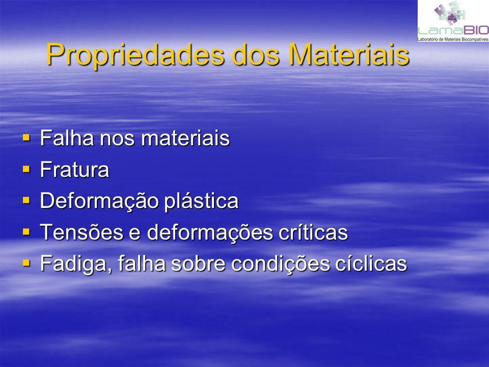 Propriedades dos Materiais Falha nos materiais Falha nos materiais Fratura Fratura Deformação plástica Deformação plástica Tensões e deformações críti