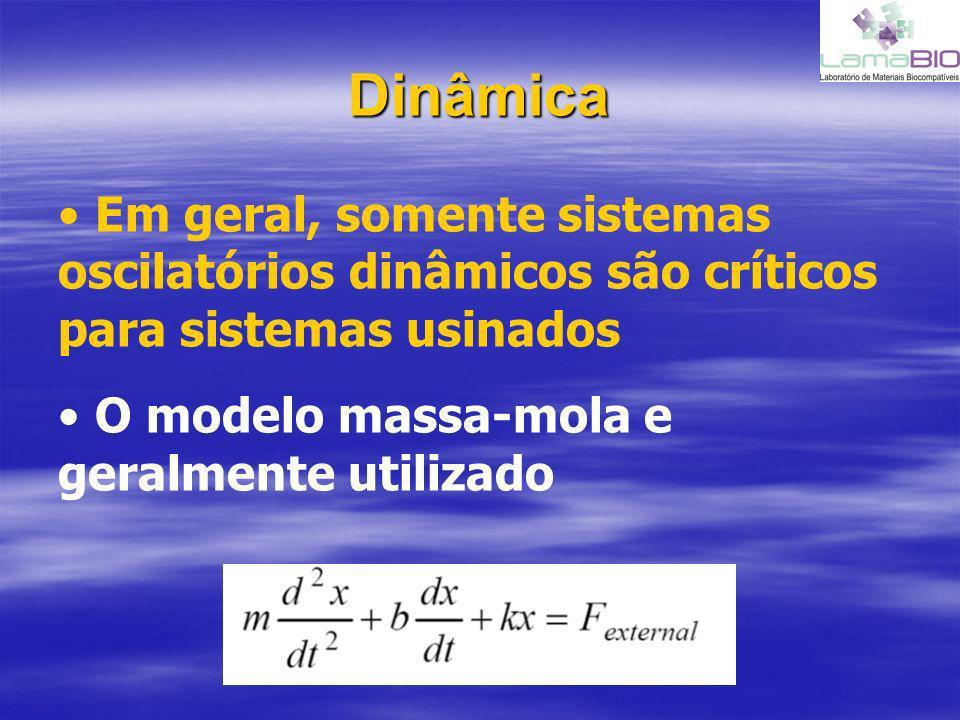 Dinâmica Em geral, somente sistemas oscilatórios dinâmicos são críticos para sistemas usinados O modelo massa-mola e geralmente utilizado