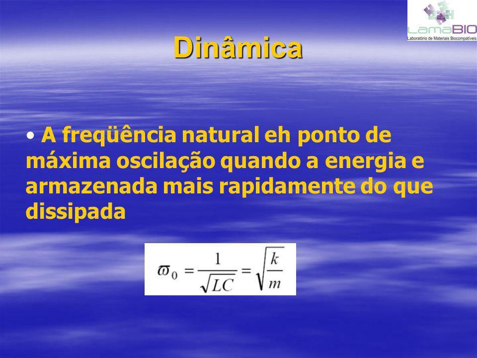 Dinâmica A freqüência natural eh ponto de máxima oscilação quando a energia e armazenada mais rapidamente do que dissipada