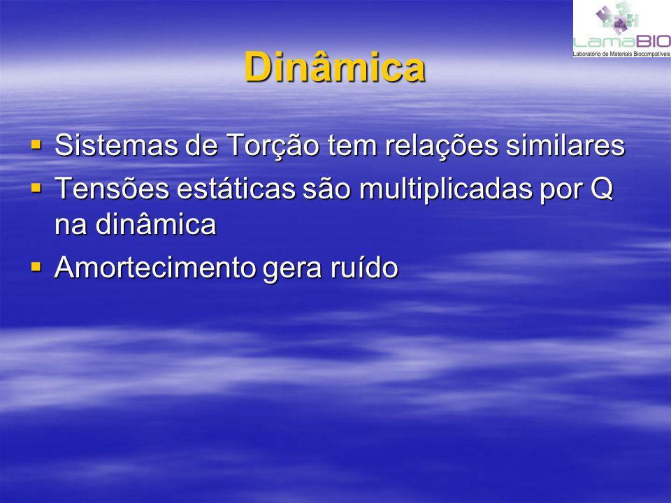 Dinâmica Sistemas de Torção tem relações similares Sistemas de Torção tem relações similares Tensões estáticas são multiplicadas por Q na dinâmica Ten