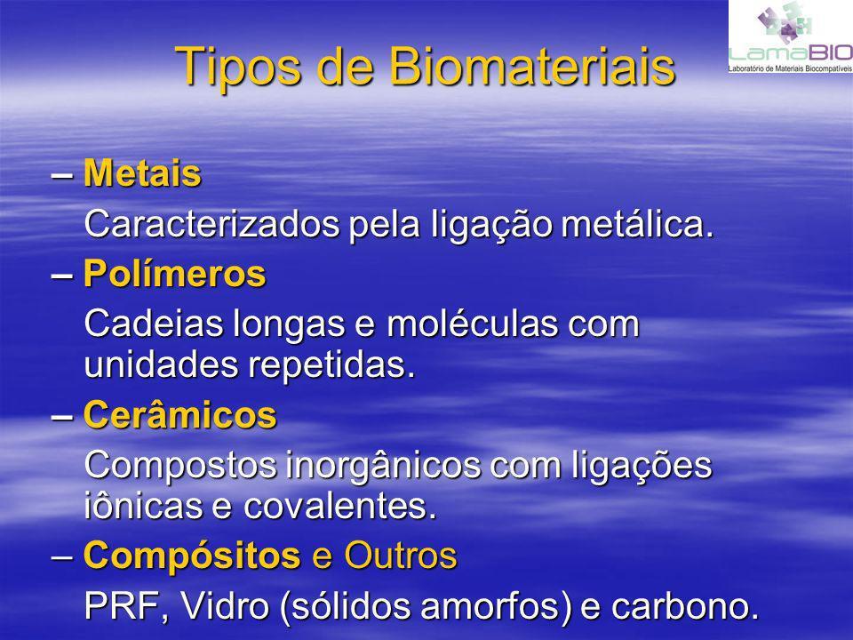Tipos de Biomateriais – Metais Caracterizados pela ligação metálica. – Polímeros Cadeias longas e moléculas com unidades repetidas. – Cerâmicos Compos