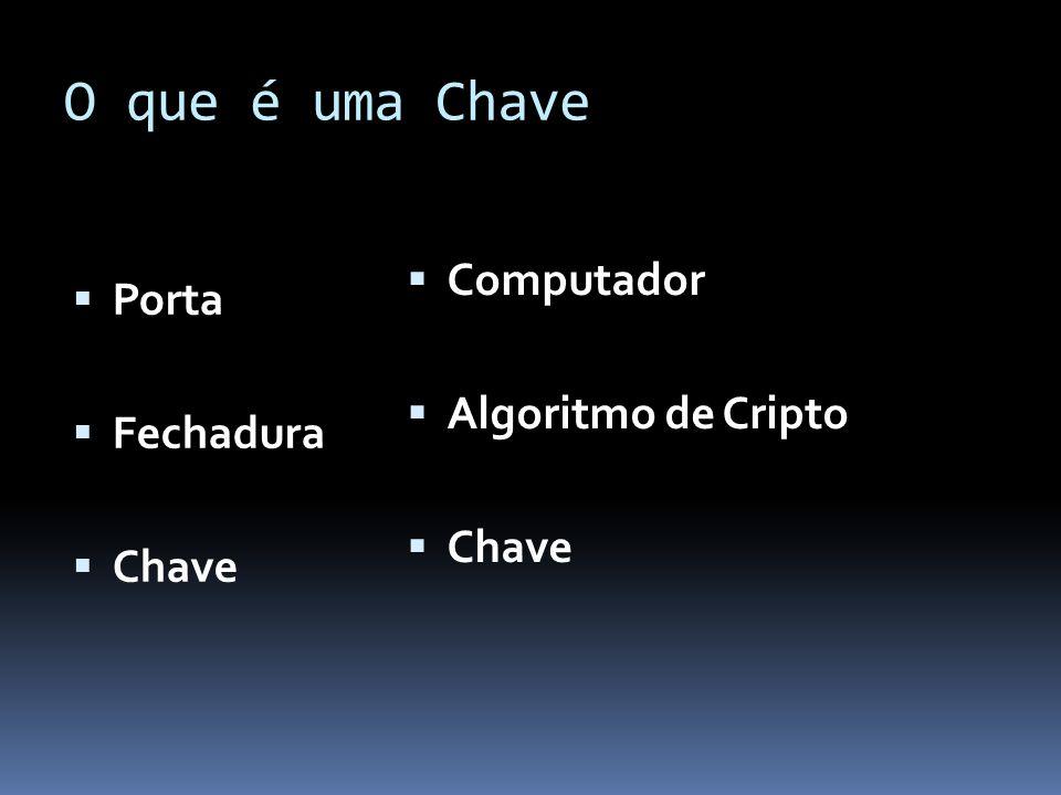 O que é uma Chave Porta Fechadura Chave Computador Algoritmo de Cripto Chave