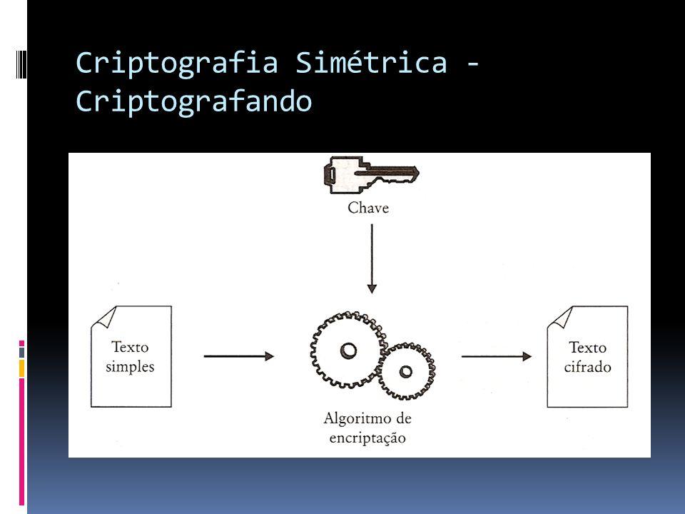 Criptografia Simétrica - Criptografando