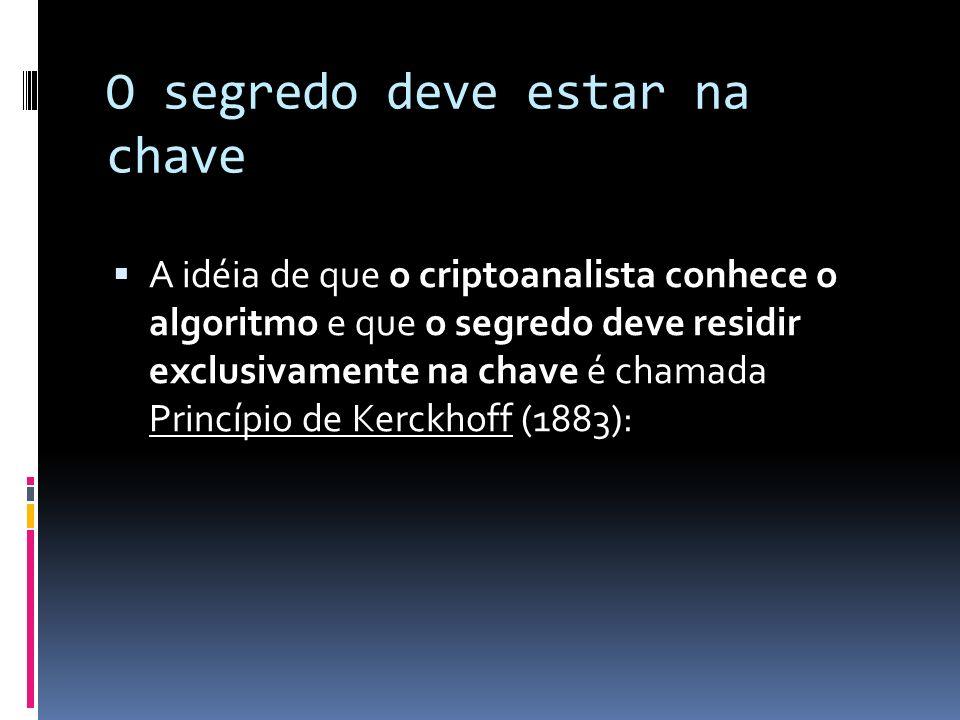 O segredo deve estar na chave A idéia de que o criptoanalista conhece o algoritmo e que o segredo deve residir exclusivamente na chave é chamada Princ