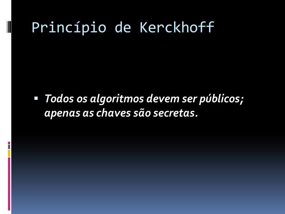 Princípio de Kerckhoff Todos os algoritmos devem ser públicos; apenas as chaves são secretas.