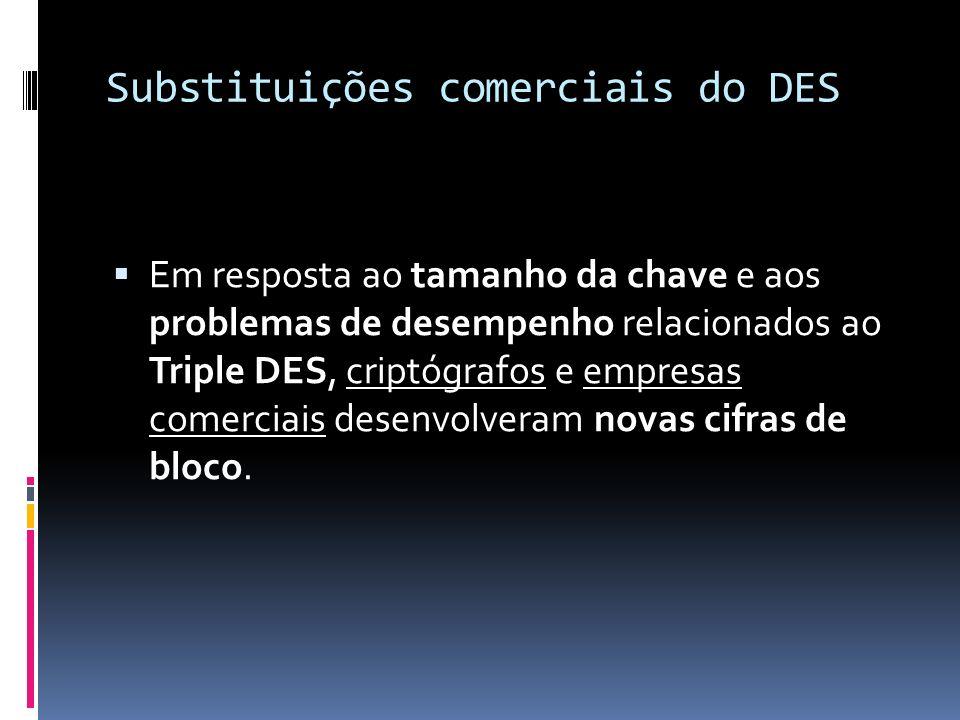 Substituições comerciais do DES Em resposta ao tamanho da chave e aos problemas de desempenho relacionados ao Triple DES, criptógrafos e empresas come