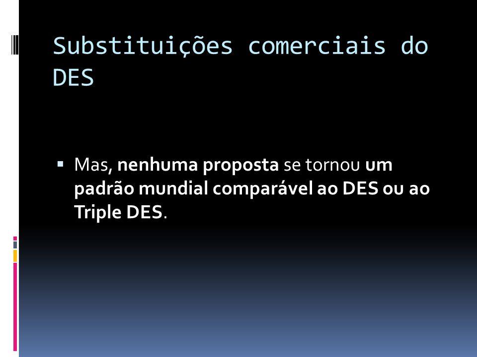 Substituições comerciais do DES Mas, nenhuma proposta se tornou um padrão mundial comparável ao DES ou ao Triple DES.