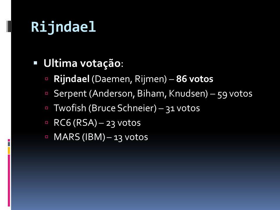 Rijndael Ultima votação: Rijndael (Daemen, Rijmen) – 86 votos Serpent (Anderson, Biham, Knudsen) – 59 votos Twofish (Bruce Schneier) – 31 votos RC6 (R
