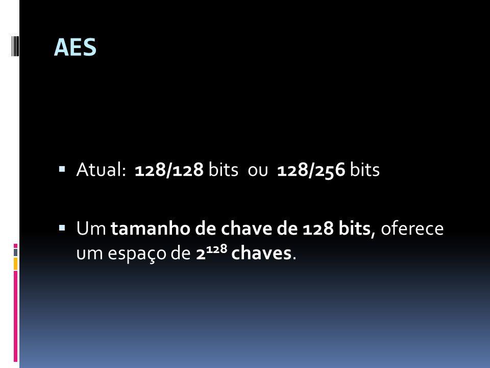 AES Atual: 128/128 bits ou 128/256 bits Um tamanho de chave de 128 bits, oferece um espaço de 2 128 chaves.