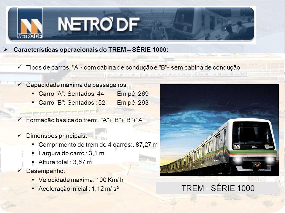 Características operacionais do TREM – SÉRIE 1000: Tipos de carros: