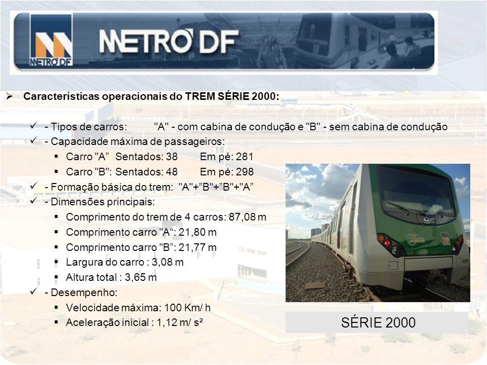 Características operacionais do TREM SÉRIE 2000: - Tipos de carros: