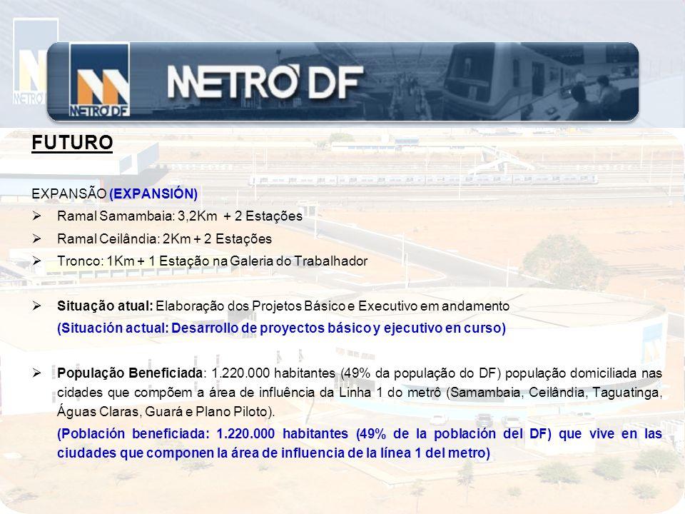 FUTURO EXPANSÃO (EXPANSIÓN) Ramal Samambaia: 3,2Km + 2 Estações Ramal Ceilândia: 2Km + 2 Estações Tronco: 1Km + 1 Estação na Galeria do Trabalhador Si