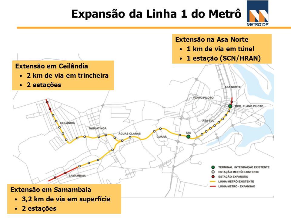 Extensão em Ceilândia 2 km de via em trincheira 2 estações Extensão em Samambaia 3,2 km de via em superfície 2 estações Extensão na Asa Norte 1 km de