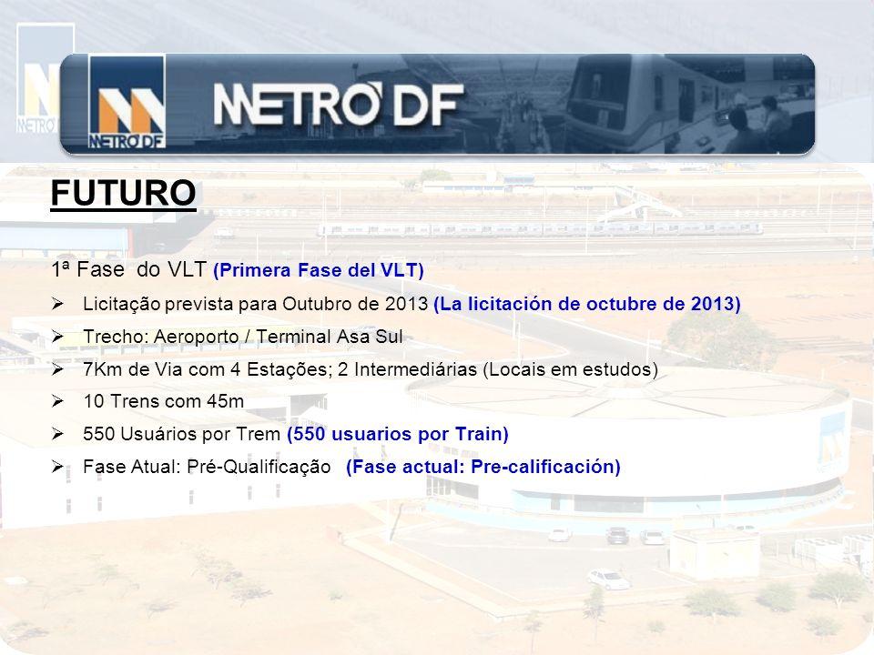 FUTURO 1ª Fase do VLT (Primera Fase del VLT) Licitação prevista para Outubro de 2013 (La licitación de octubre de 2013) Trecho: Aeroporto / Terminal A